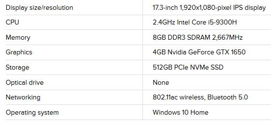 خرید لپ تاپ ایسر نیترو Acer Nitro 5