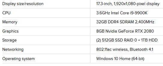خرید لپ تاپ الین ور Alienware Area-51m