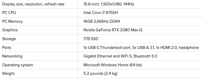 خرید لپ تاپ اچ پی HP Omen X 2S