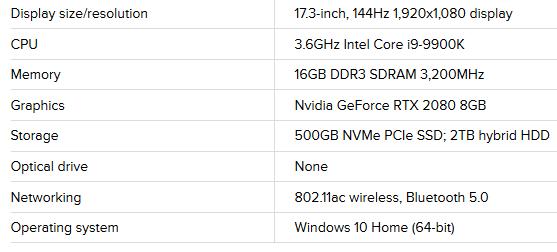 خرید لپتاپ Origin PC Eon17-X