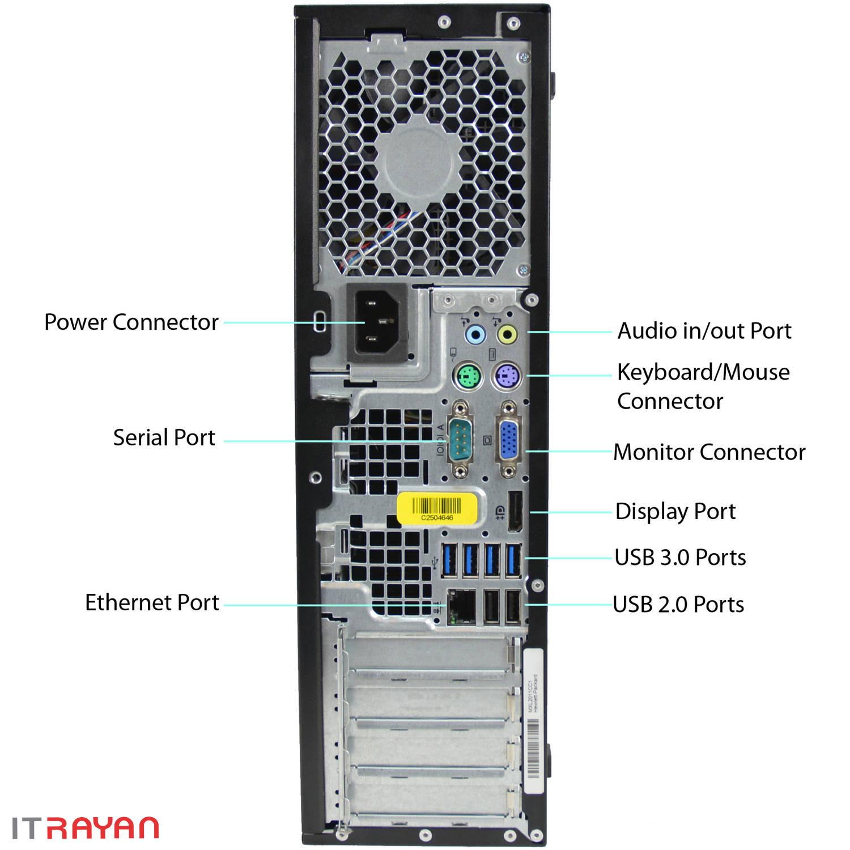 کیس استوک HP Compaq Elite 8300 SFF