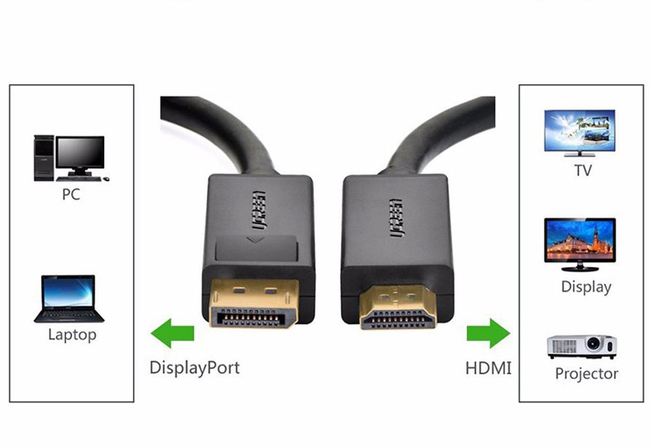 کابل تبدیل دیسپلی پورت به HDMI